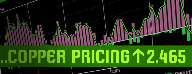 Fluctuating Copper Pricing Affects Cable Assemby Quotes